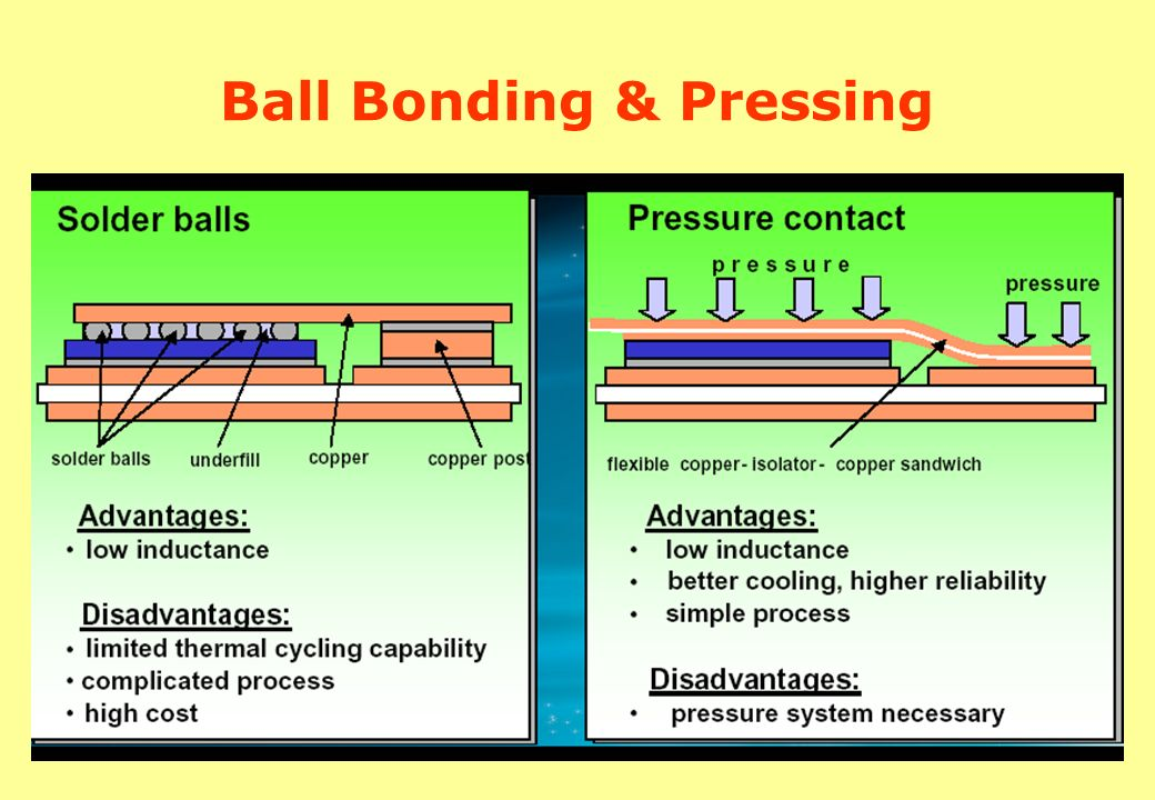 Ball Bonding & Pressing