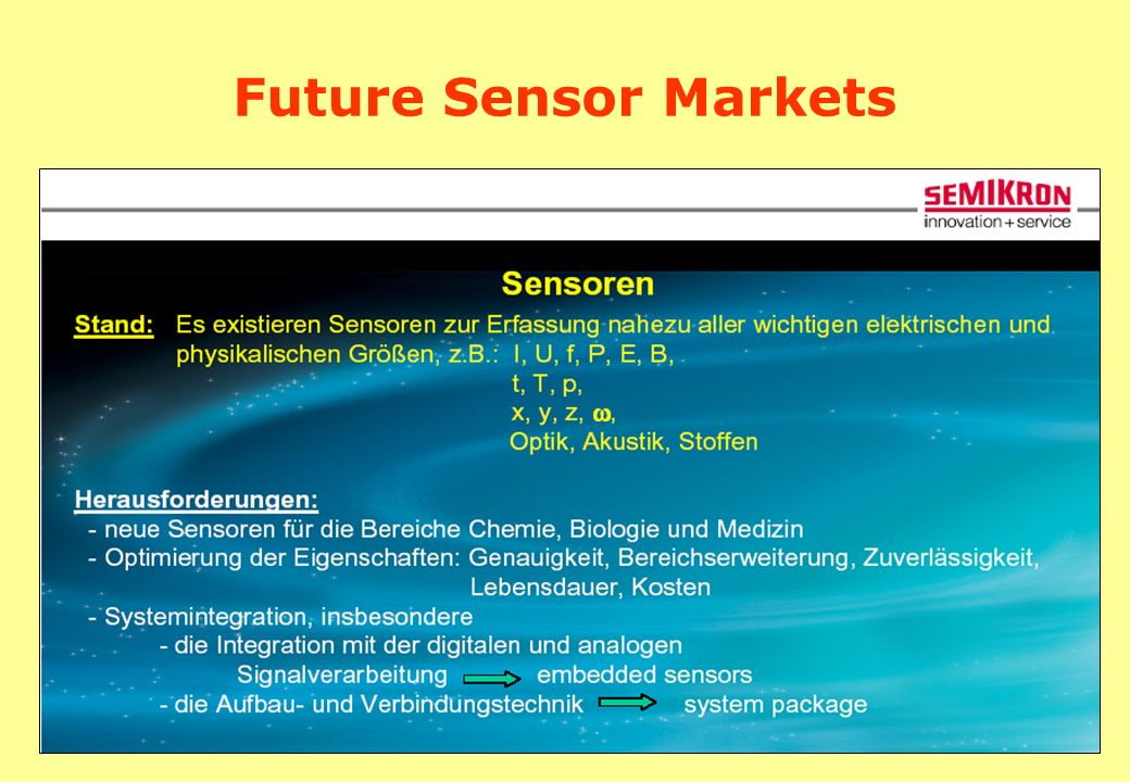 Future Sensor Markets