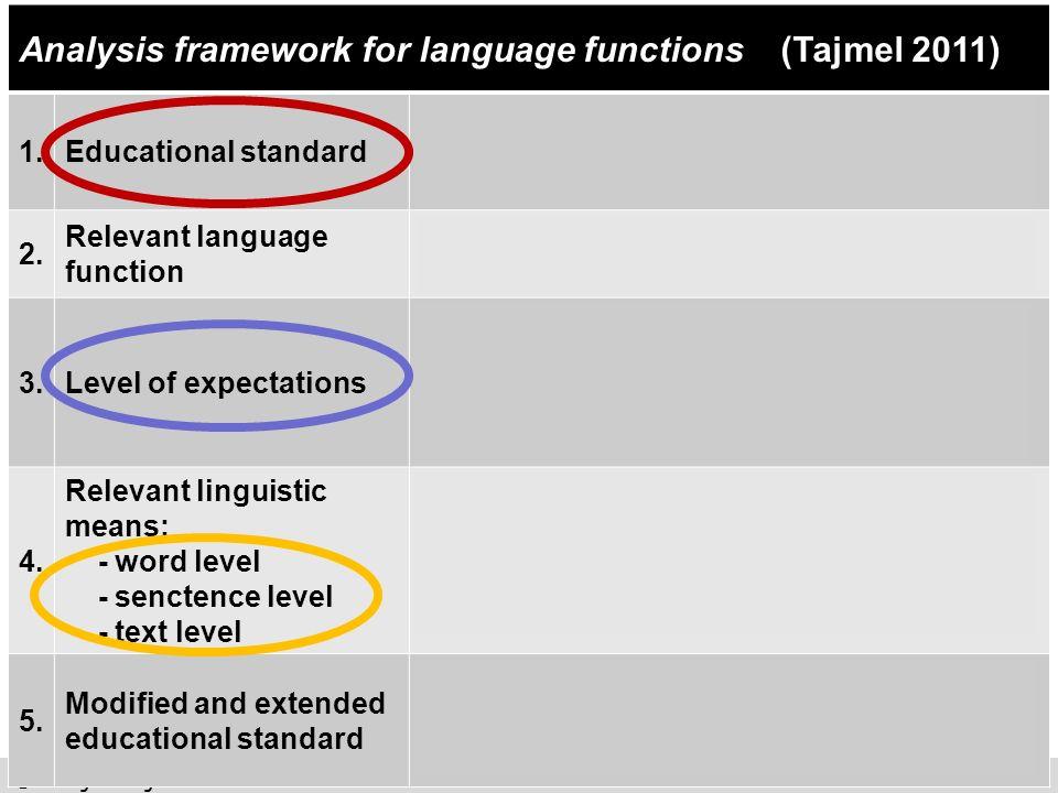 Analysis framework for language functions (Tajmel 2011)