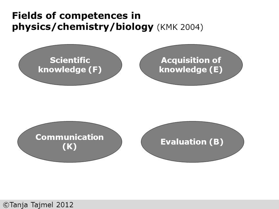 Scientific knowledge (F) Acquisition of knowledge (E)