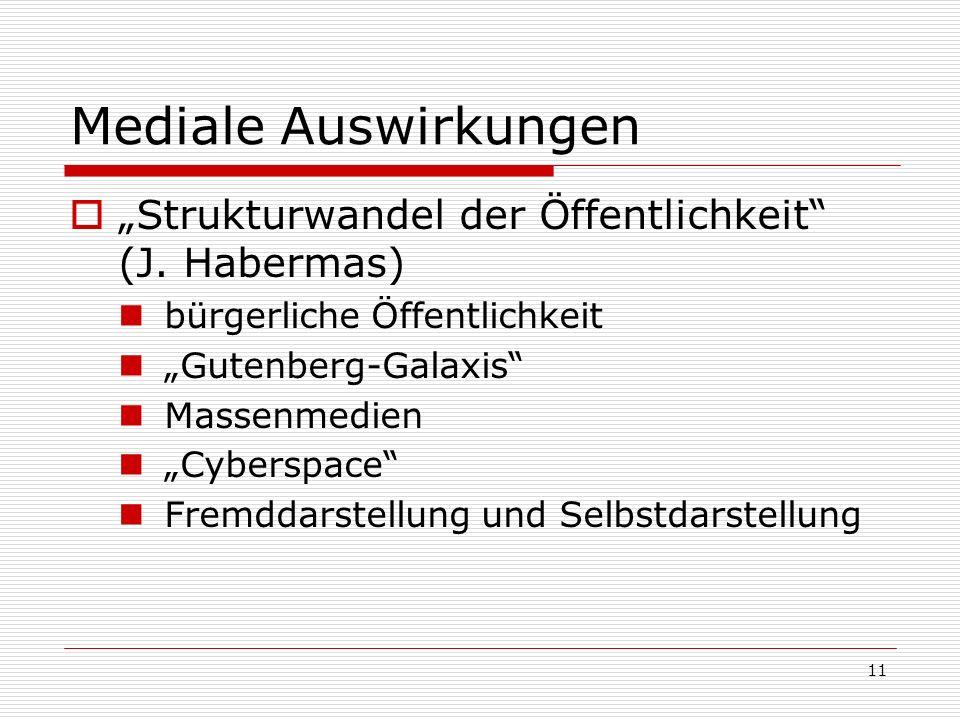 """Mediale Auswirkungen """"Strukturwandel der Öffentlichkeit (J. Habermas)"""
