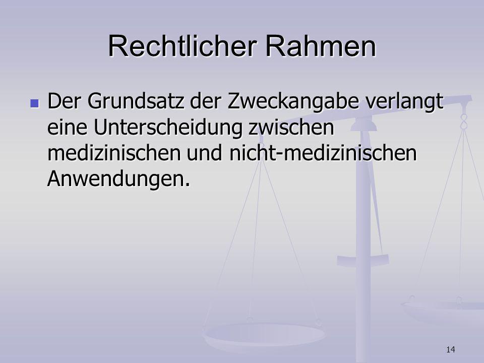 Rechtlicher Rahmen Der Grundsatz der Zweckangabe verlangt eine Unterscheidung zwischen medizinischen und nicht-medizinischen Anwendungen.