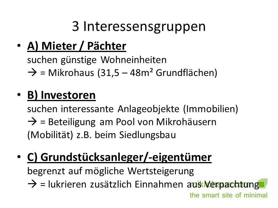 3 Interessensgruppen A) Mieter / Pächter suchen günstige Wohneinheiten  = Mikrohaus (31,5 – 48m² Grundflächen)