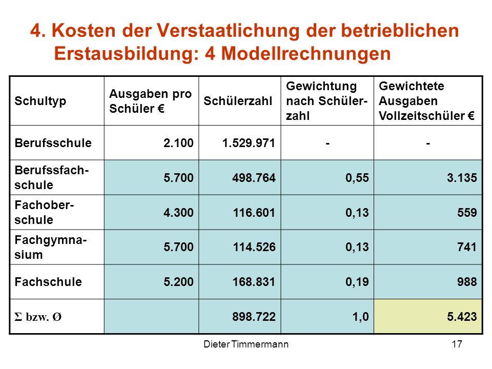 4. Kosten der Verstaatlichung der betrieblichen Erstausbildung: 4 Modellrechnungen