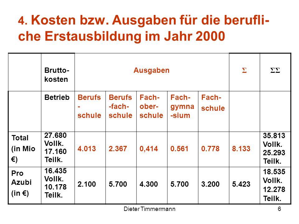 4. Kosten bzw. Ausgaben für die berufli- che Erstausbildung im Jahr 2000