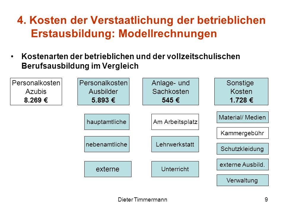 4. Kosten der Verstaatlichung der betrieblichen Erstausbildung: Modellrechnungen