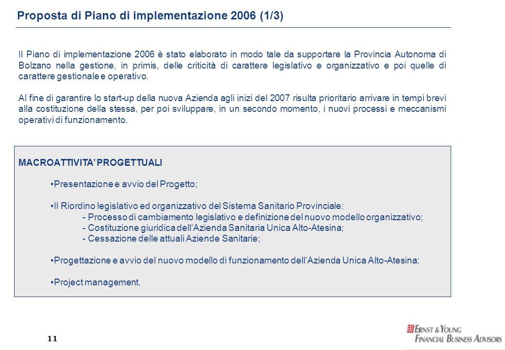 Proposta di Piano di implementazione 2006 (1/3)