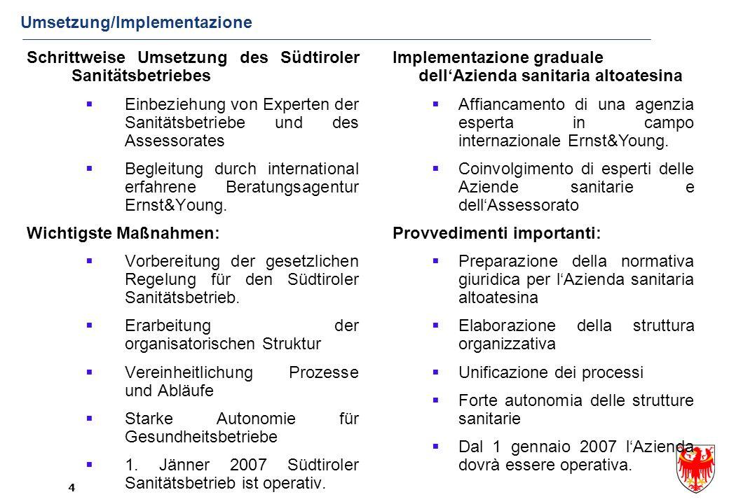 Umsetzung/Implementazione