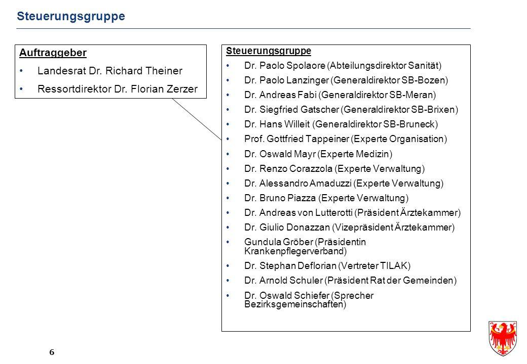 Steuerungsgruppe Auftraggeber Landesrat Dr. Richard Theiner