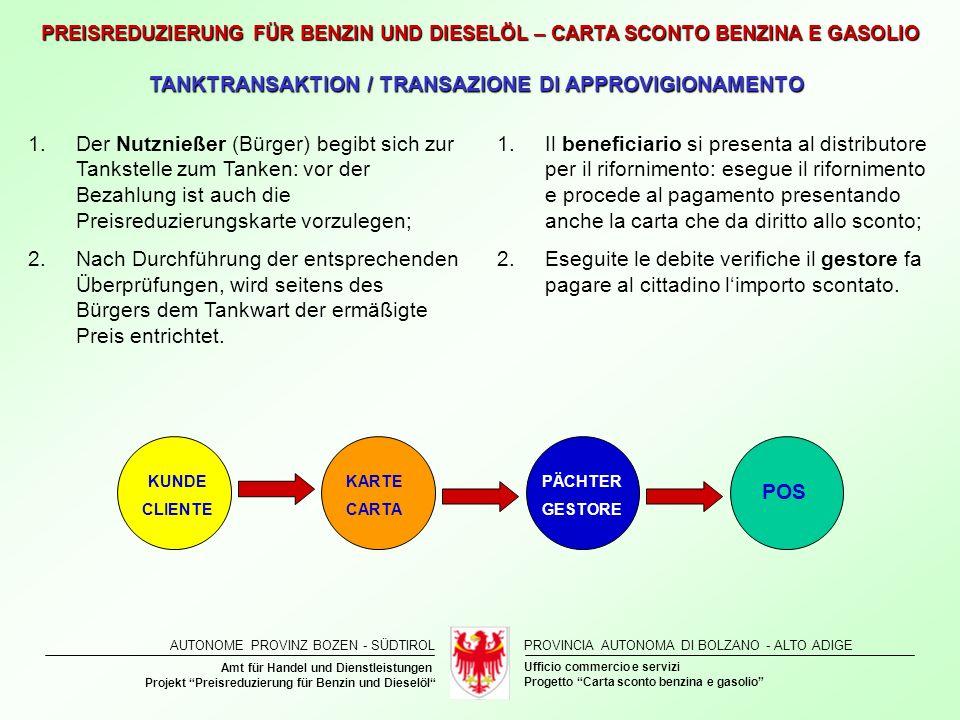 TANKTRANSAKTION / TRANSAZIONE DI APPROVIGIONAMENTO