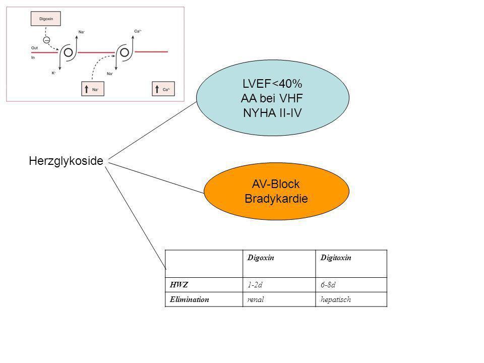 LVEF<40% AA bei VHF NYHA II-IV Herzglykoside AV-Block Bradykardie