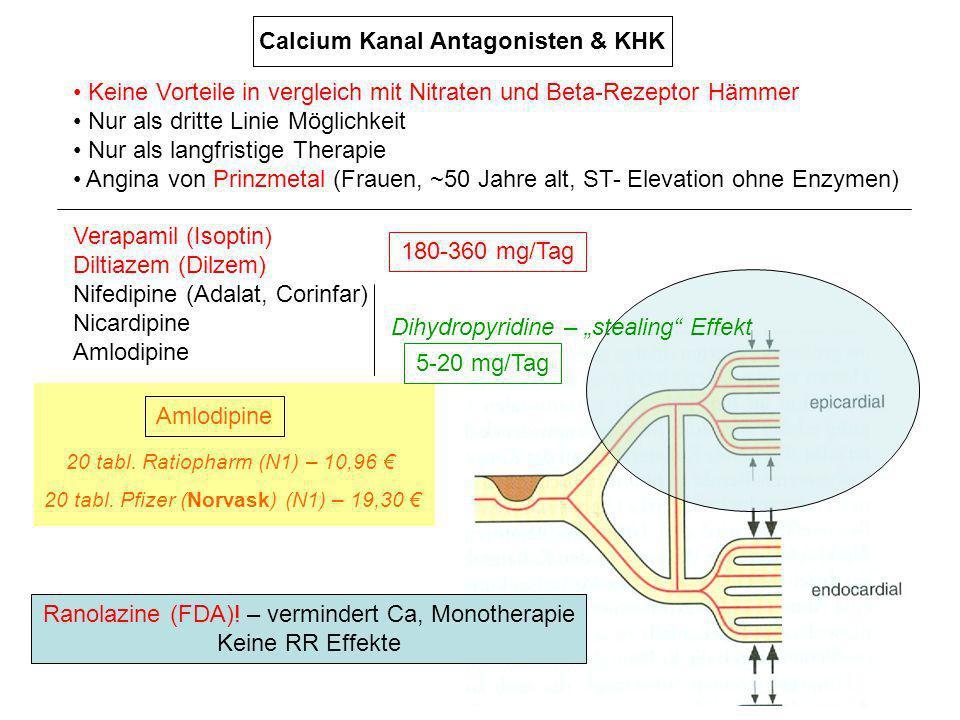 Calcium Kanal Antagonisten & KHK