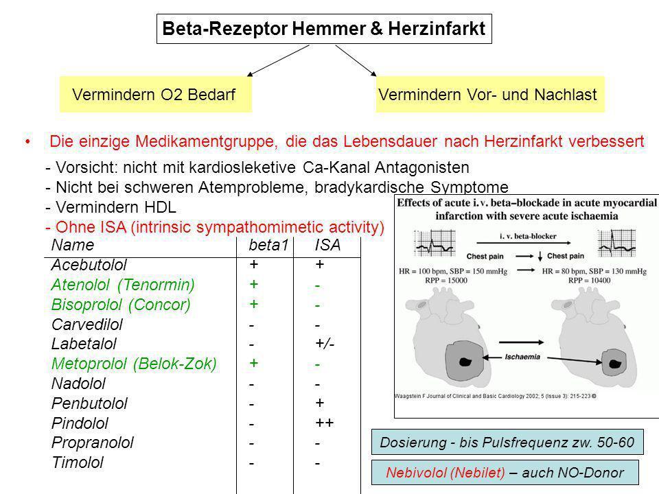 Beta-Rezeptor Hemmer & Herzinfarkt