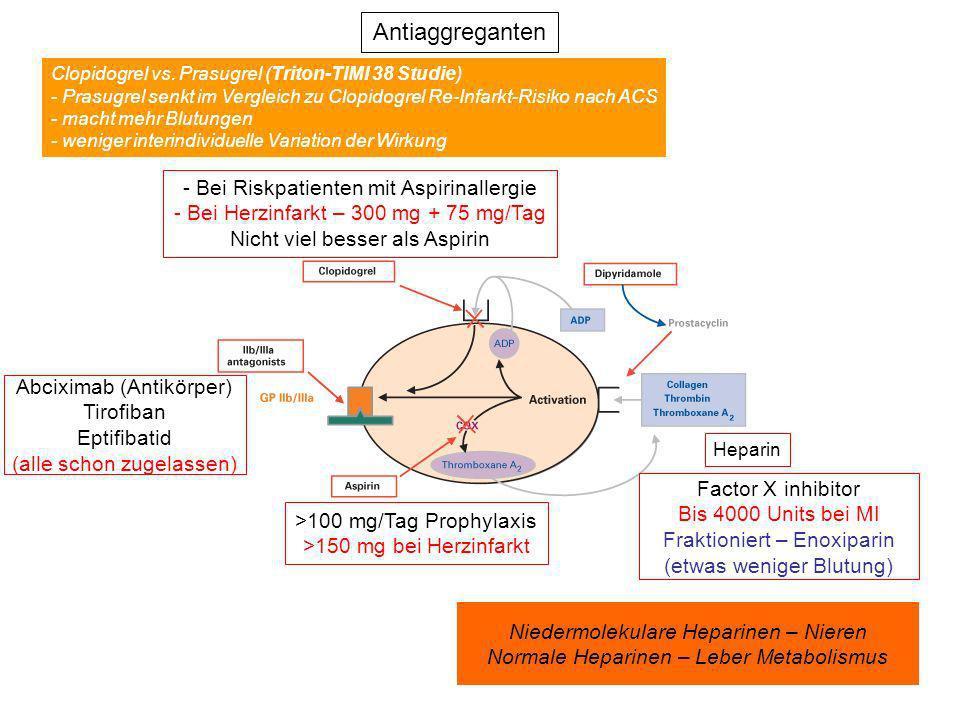 Antiaggreganten Bei Riskpatienten mit Aspirinallergie