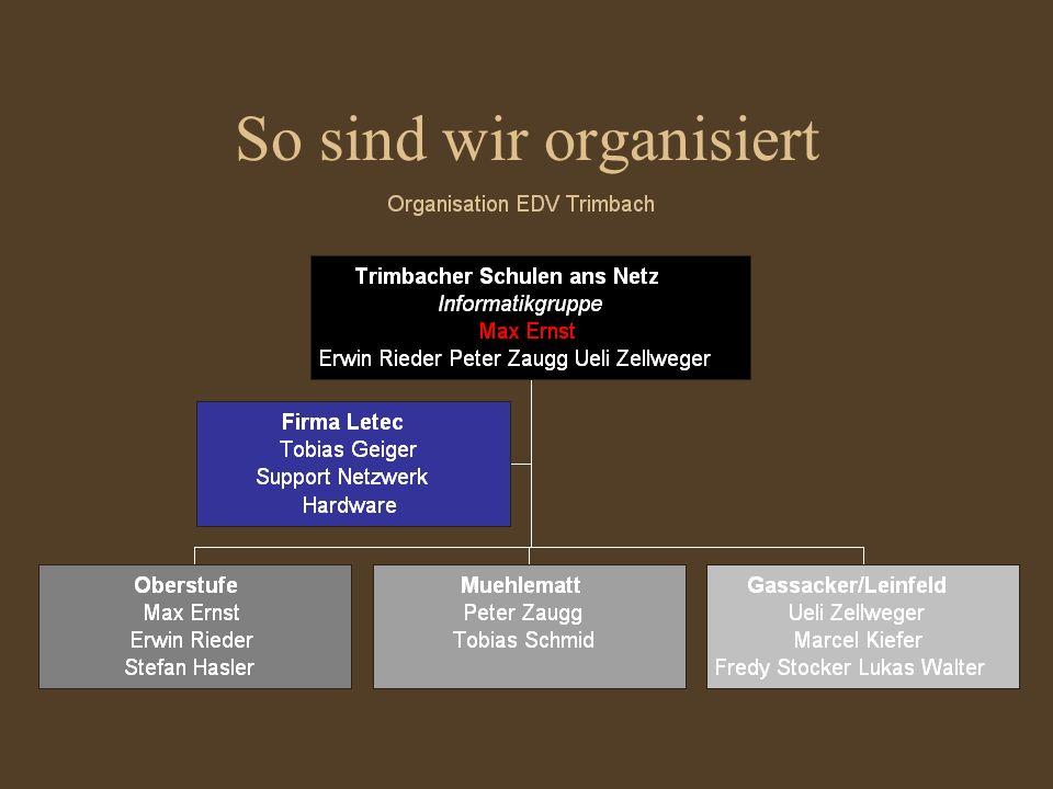 So sind wir organisiert