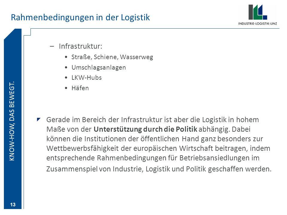 Rahmenbedingungen in der Logistik