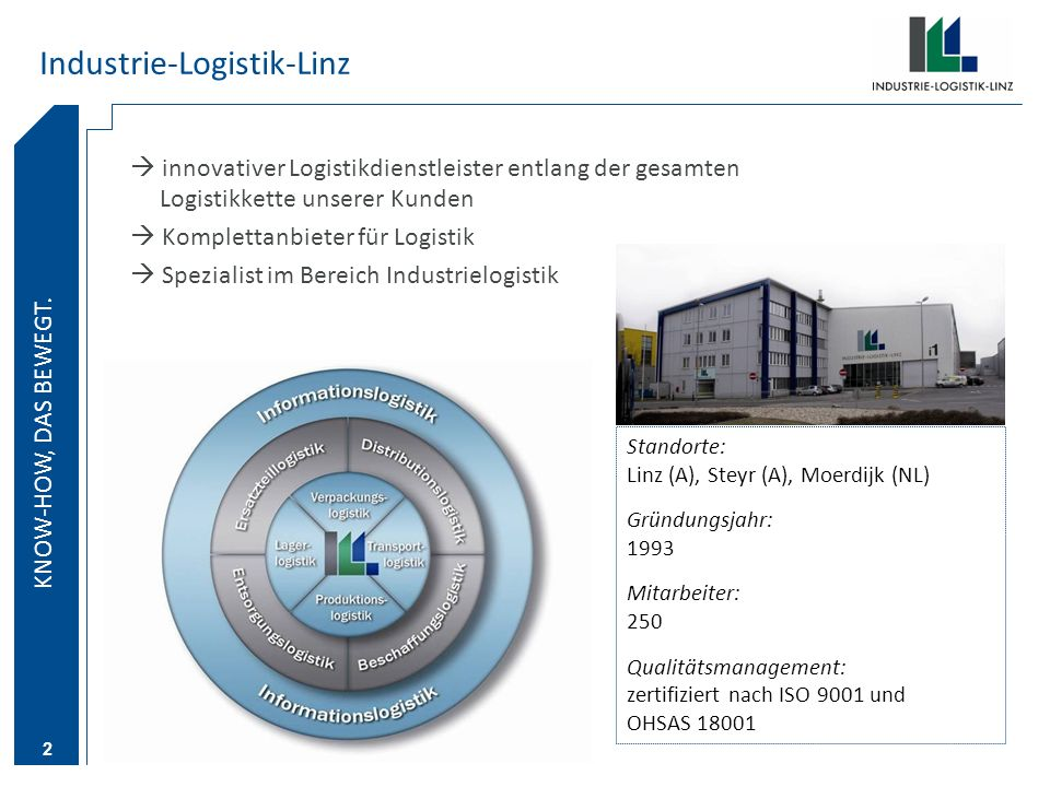 Industrie-Logistik-Linz