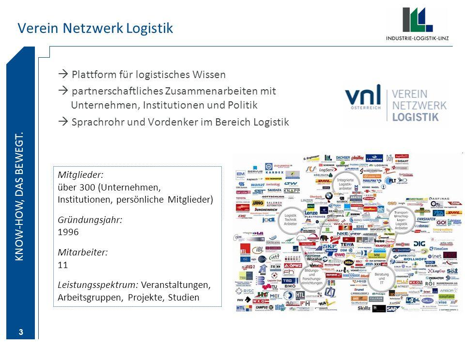 Verein Netzwerk Logistik