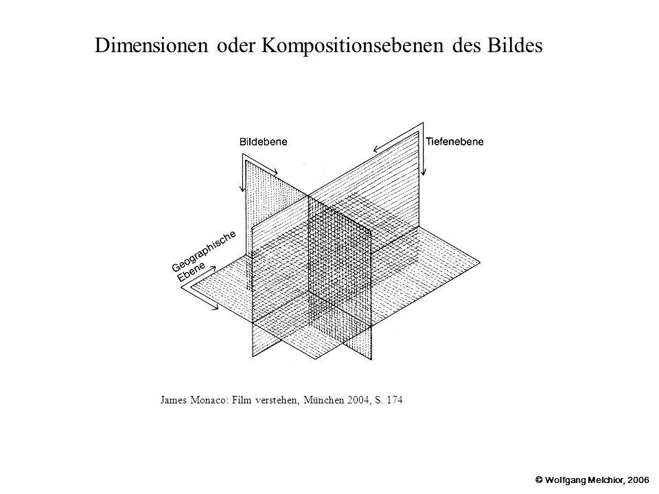 Dimensionen oder Kompositionsebenen des Bildes