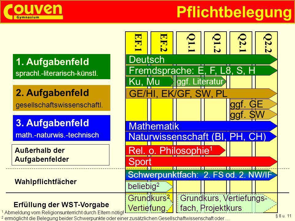 Pflichtbelegung EF.1 EF.2 Q1.1 Q1.2 Q2.1 Q2.2 1. Aufgabenfeld Deutsch