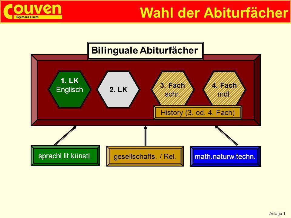 Wahl der Abiturfächer Bilinguale Abiturfächer 1. LK Englisch 2. LK