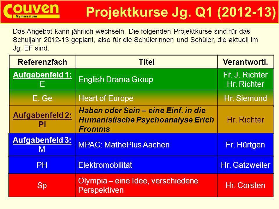 Projektkurse Jg. Q1 (2012-13) Referenzfach Titel Verantwortl.