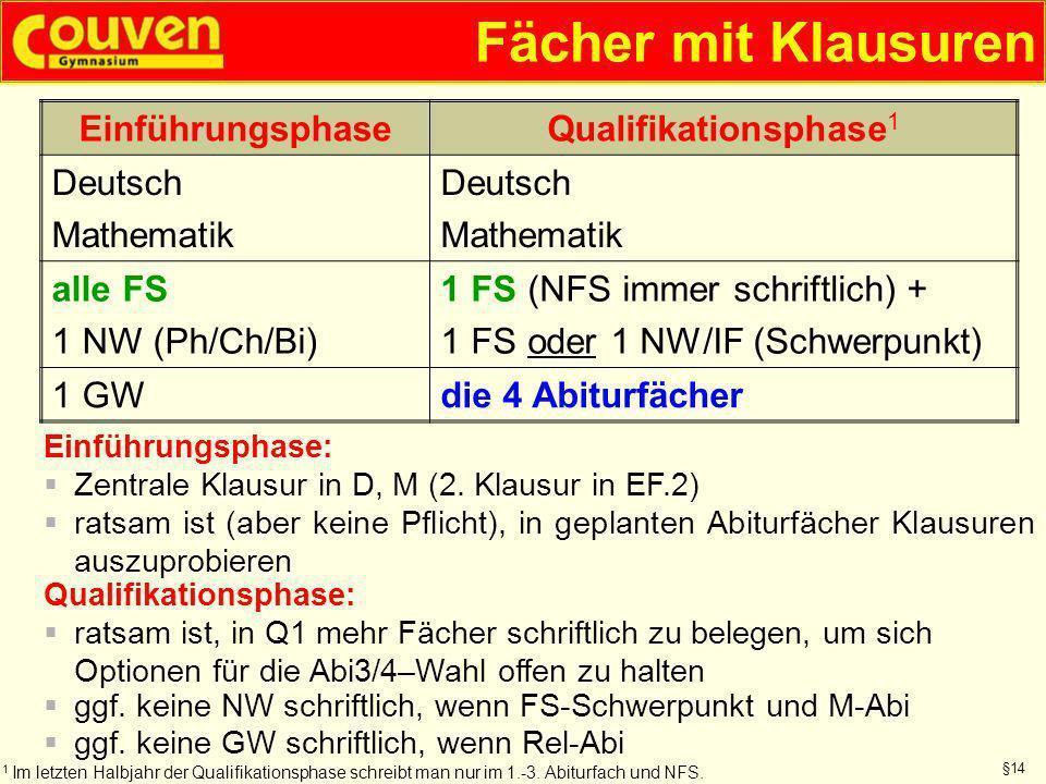 Fächer mit Klausuren Einführungsphase Qualifikationsphase1 Deutsch