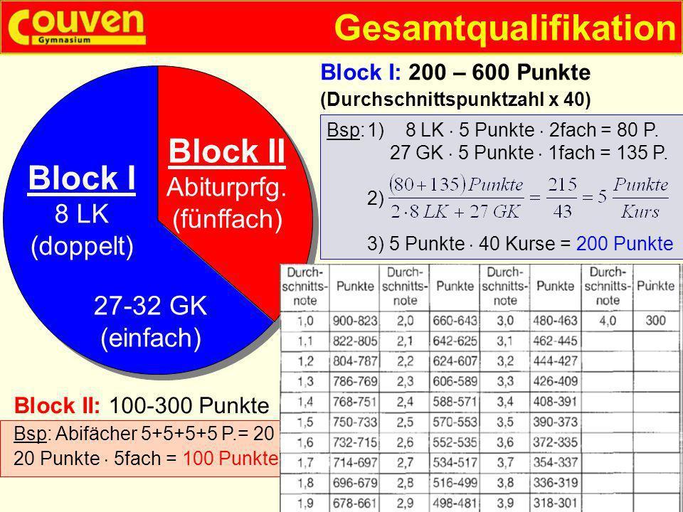 Gesamtqualifikation Block II Block I Abiturprfg. (fünffach) 8 LK
