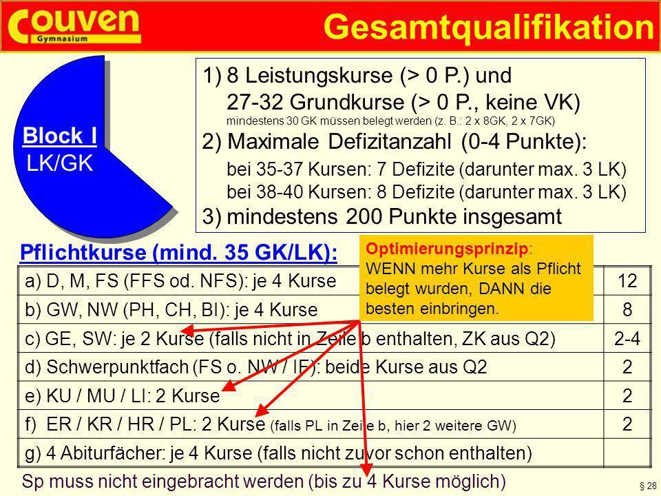 Pflichtkurse (mind. 35 GK/LK):
