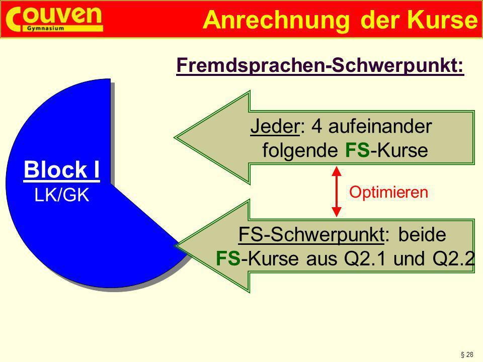 Anrechnung der Kurse Block I Fremdsprachen-Schwerpunkt: