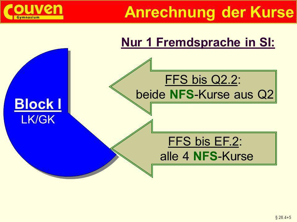 FFS bis Q2.2: beide NFS-Kurse aus Q2