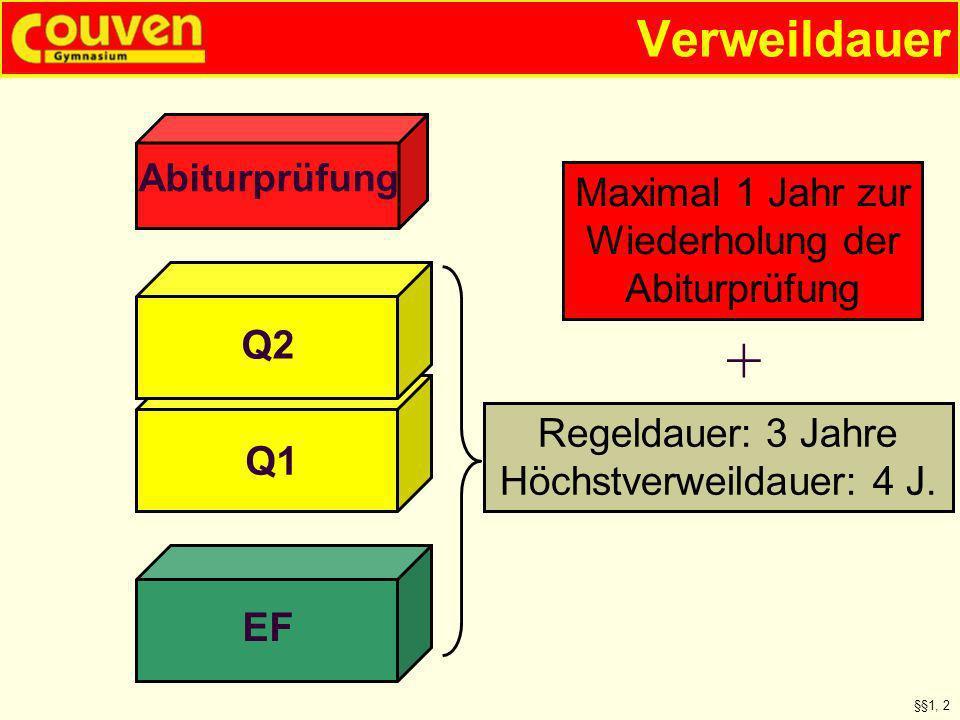 + Verweildauer Maximal 1 Jahr zur Wiederholung der Abiturprüfung Q2