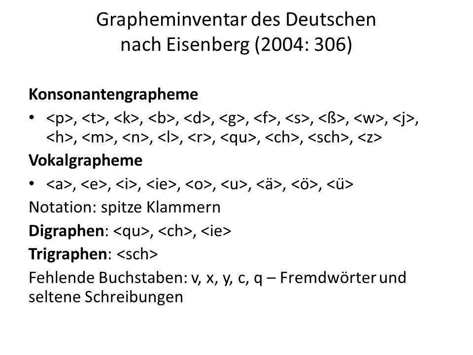 Grapheminventar des Deutschen nach Eisenberg (2004: 306)