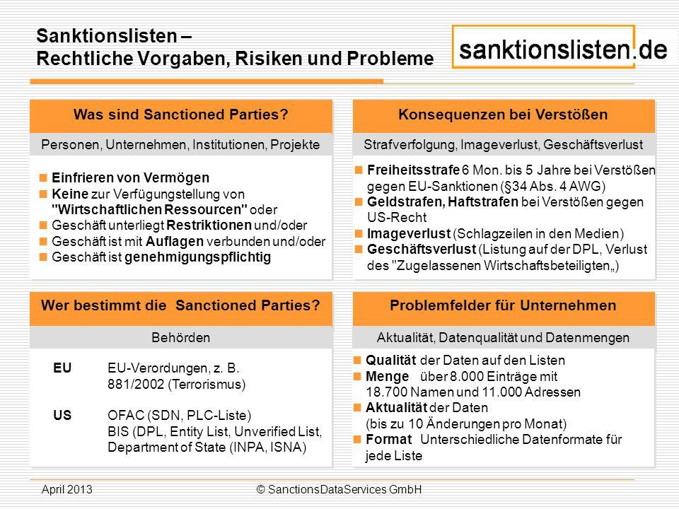 Sanktionslisten – Rechtliche Vorgaben, Risiken und Probleme
