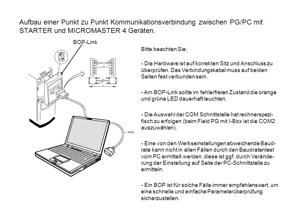Aufbau einer Punkt zu Punkt Kommunikationsverbindung zwischen PG/PC mit STARTER und MICROMASTER 4 Geräten.