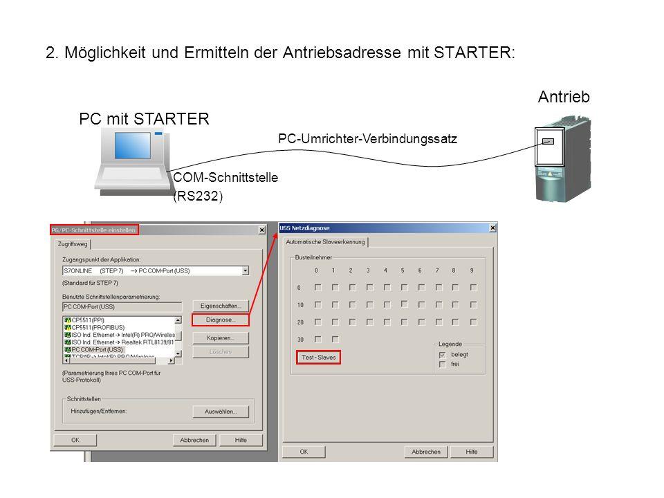 2. Möglichkeit und Ermitteln der Antriebsadresse mit STARTER:
