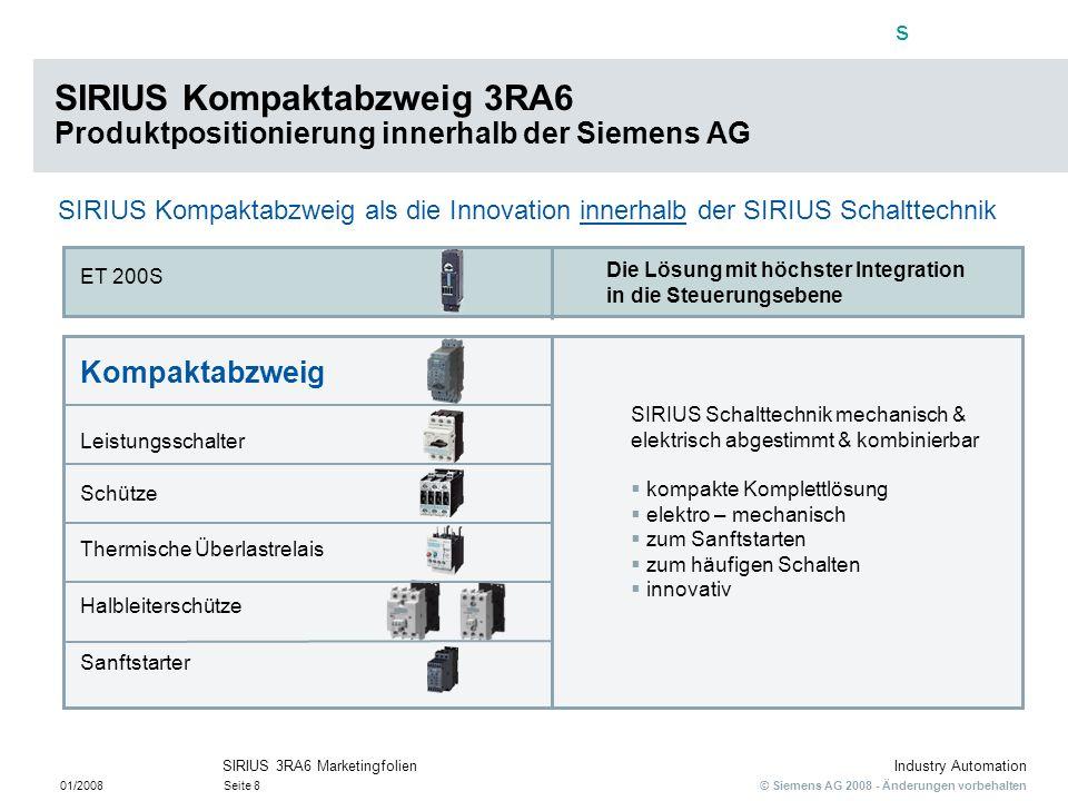 SIRIUS Kompaktabzweig 3RA6 Produktpositionierung innerhalb der Siemens AG