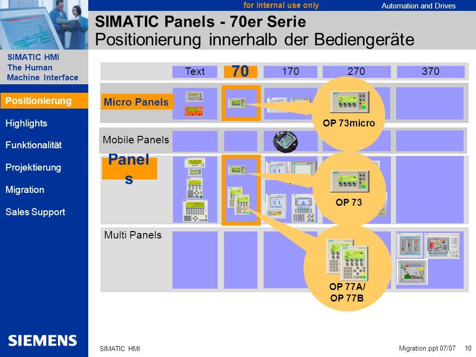 SIMATIC Panels - 70er Serie Positionierung innerhalb der Bediengeräte