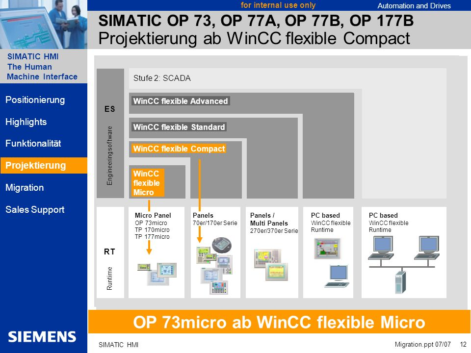 OP 73micro ab WinCC flexible Micro