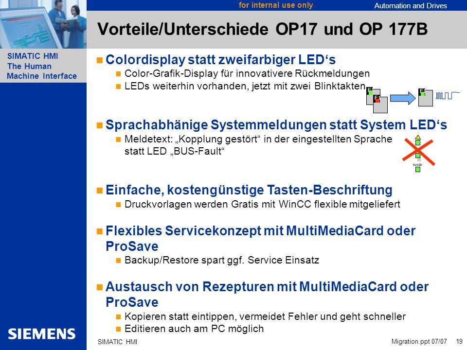 Vorteile/Unterschiede OP17 und OP 177B