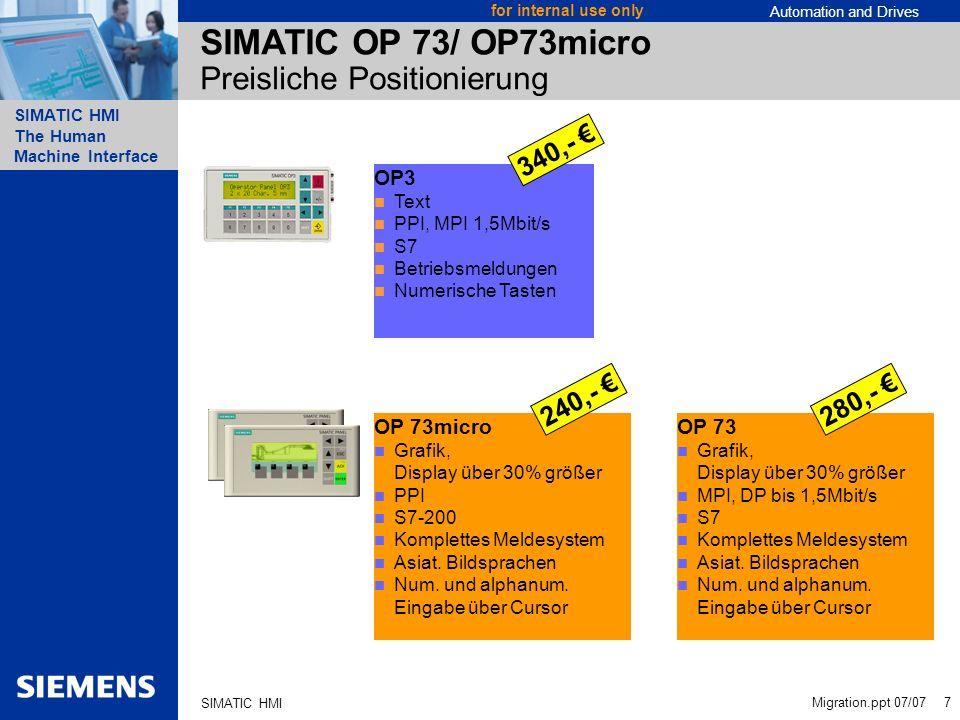 SIMATIC OP 73/ OP73micro Preisliche Positionierung