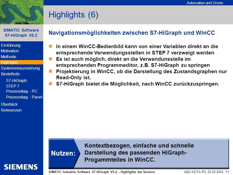 Highlights (6) Navigationsmöglichkeiten zwischen S7-HiGraph und WinCC.