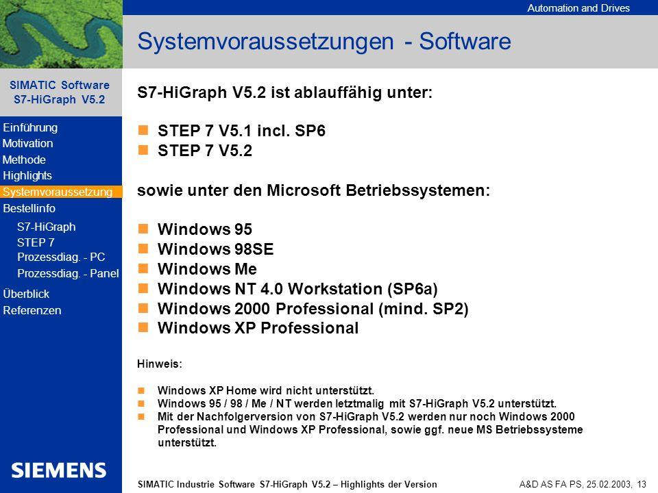 Systemvoraussetzungen - Software