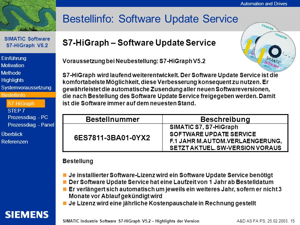 Bestellinfo: Software Update Service