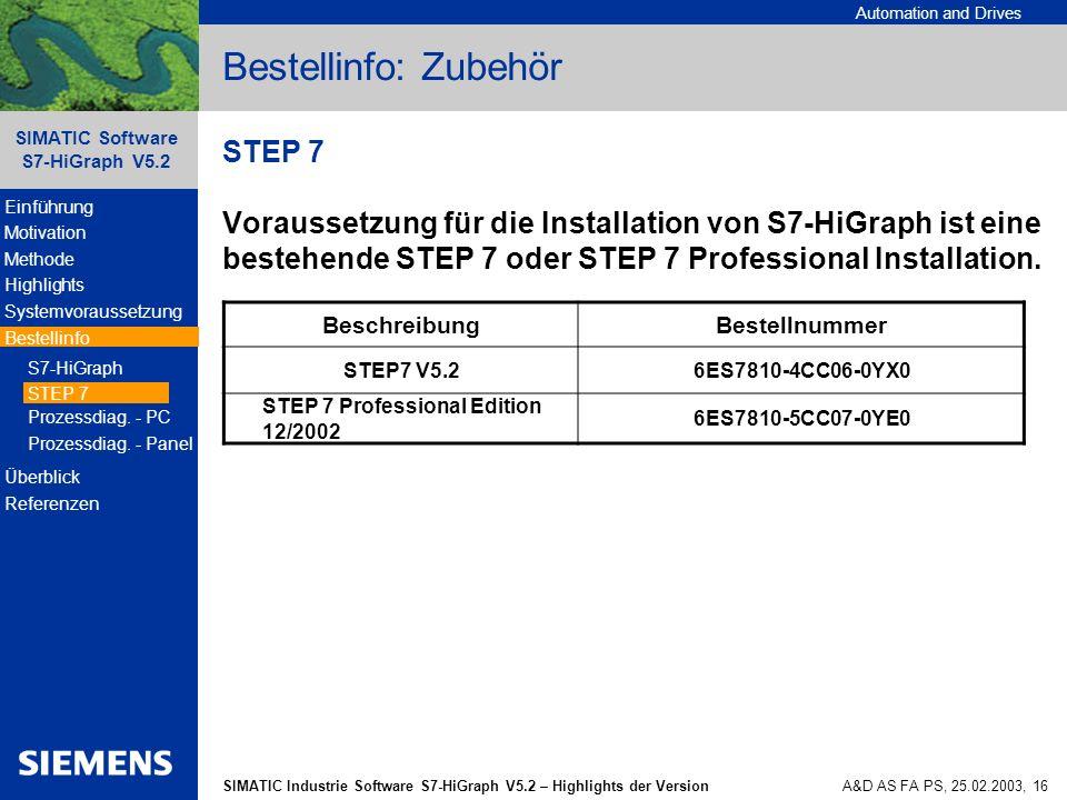 Bestellinfo: Zubehör STEP 7
