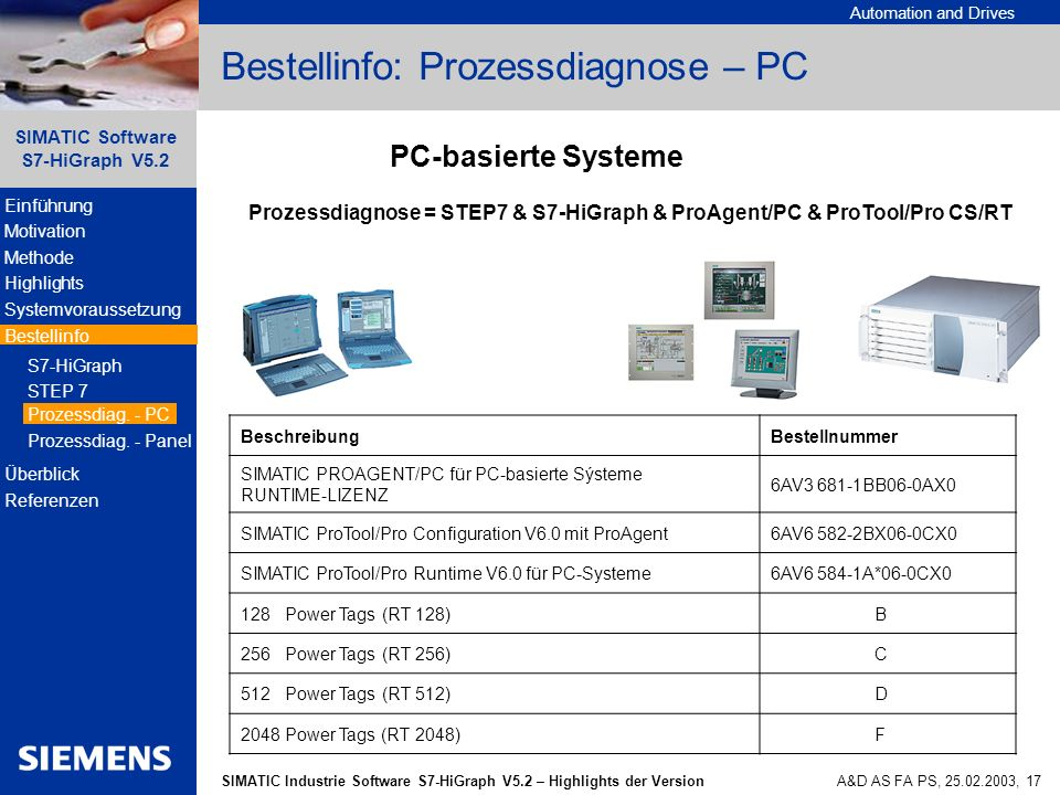 Bestellinfo: Prozessdiagnose – PC