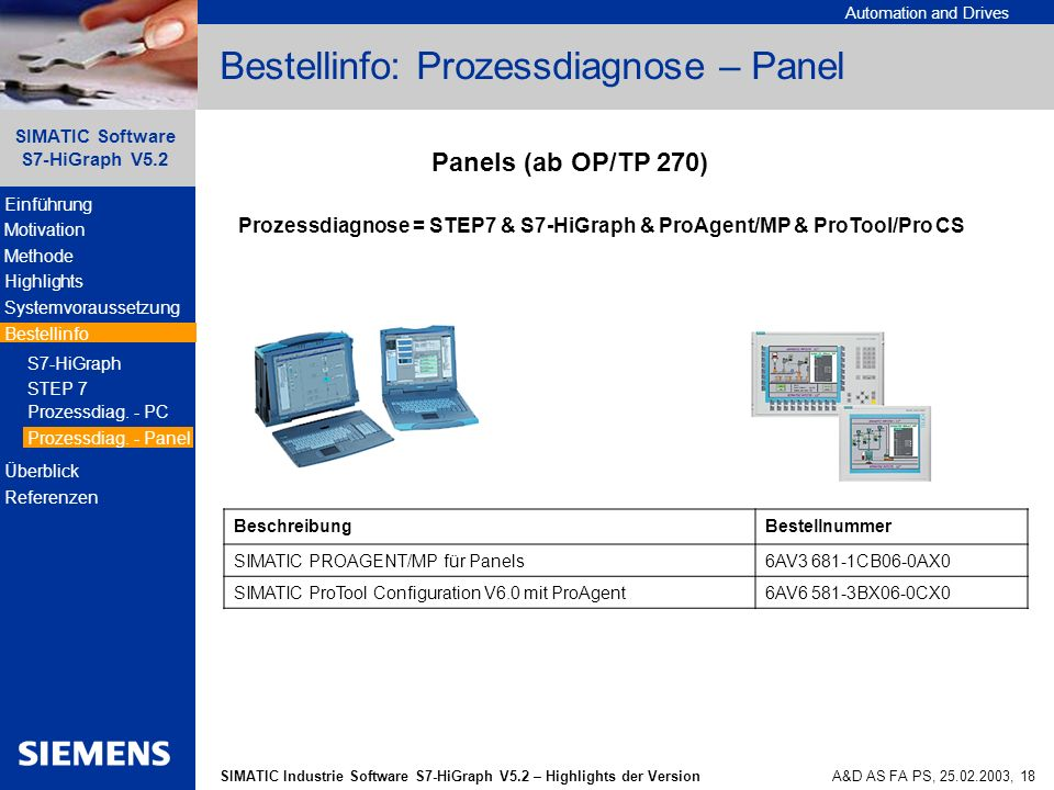 Bestellinfo: Prozessdiagnose – Panel