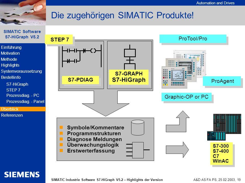 Die zugehörigen SIMATIC Produkte!