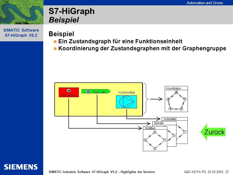 S7-HiGraph Beispiel Beispiel Zurück