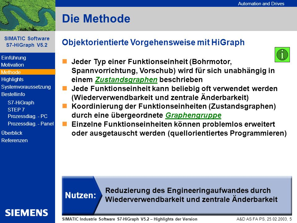 Die Methode Objektorientierte Vorgehensweise mit HiGraph Nutzen: